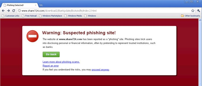 Suspected Phishing Site Boa Scam Link