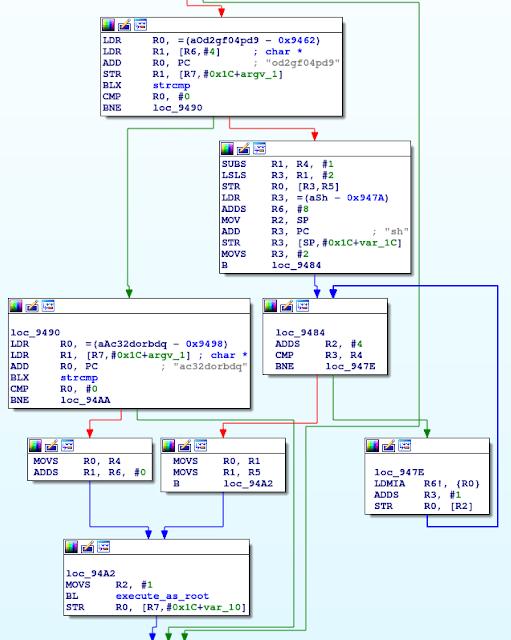 triada android malware install process